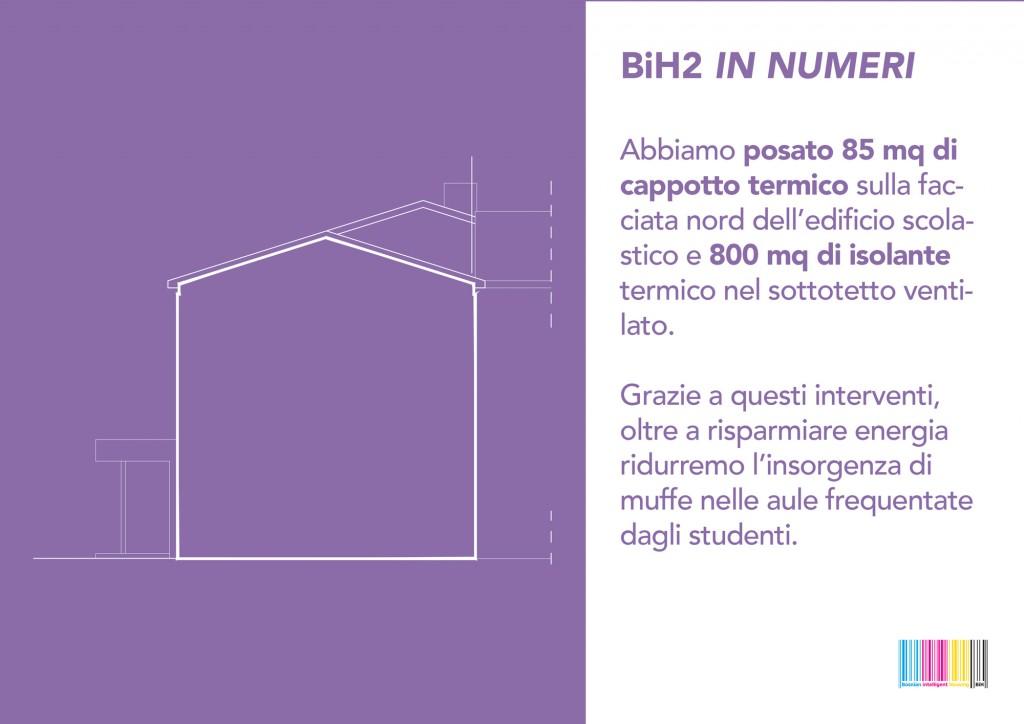 BiH2_risultati#2