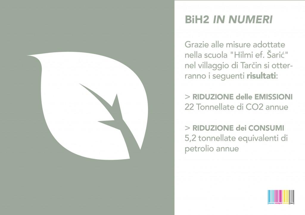 BiH2_risultati#3