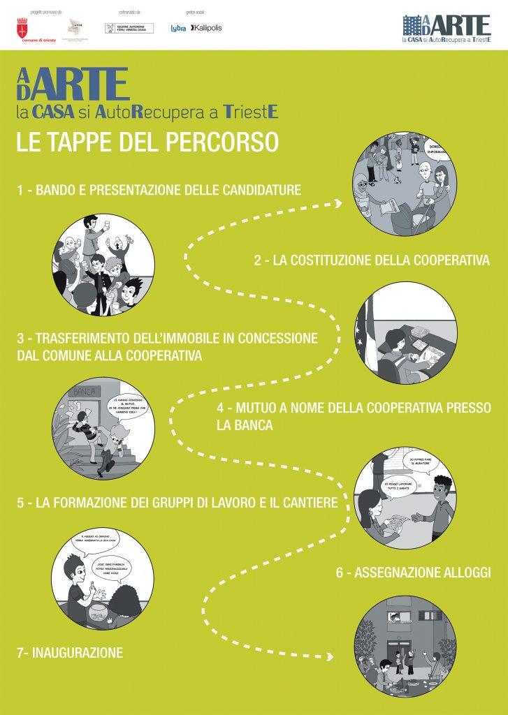 AD-ARTE_locandina-IL-PROCESSO_A4